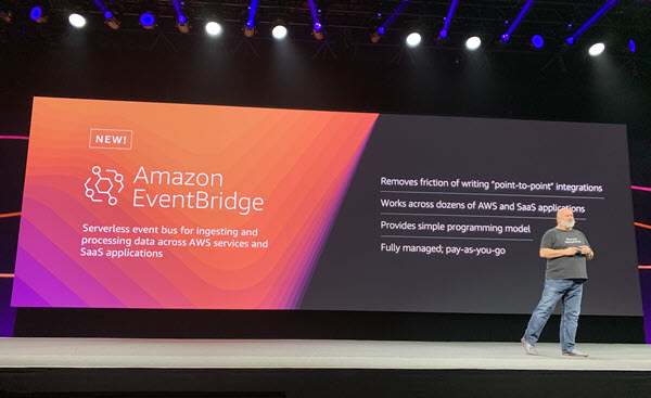 AWS New York Summit 2019 – Summary of Launches